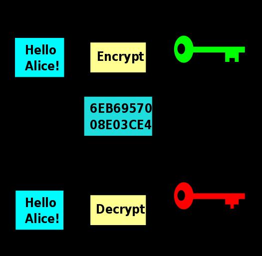 public-key-encryption.png